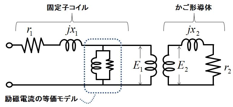 誘導機の等価回路の物理的考察1(...