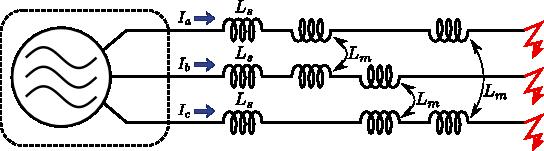 計算 短絡 電流